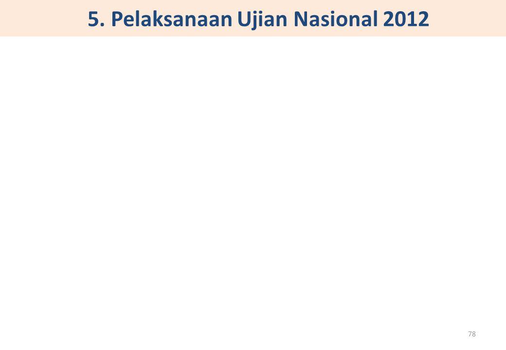 5. Pelaksanaan Ujian Nasional 2012 78