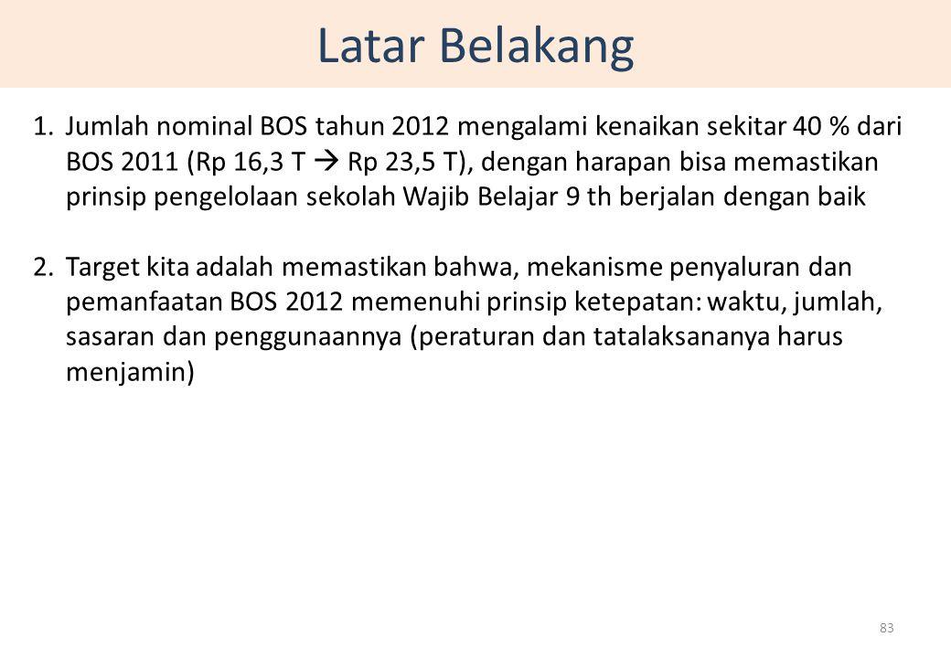 Latar Belakang 1.Jumlah nominal BOS tahun 2012 mengalami kenaikan sekitar 40 % dari BOS 2011 (Rp 16,3 T  Rp 23,5 T), dengan harapan bisa memastikan prinsip pengelolaan sekolah Wajib Belajar 9 th berjalan dengan baik 2.Target kita adalah memastikan bahwa, mekanisme penyaluran dan pemanfaatan BOS 2012 memenuhi prinsip ketepatan: waktu, jumlah, sasaran dan penggunaannya (peraturan dan tatalaksananya harus menjamin) 83
