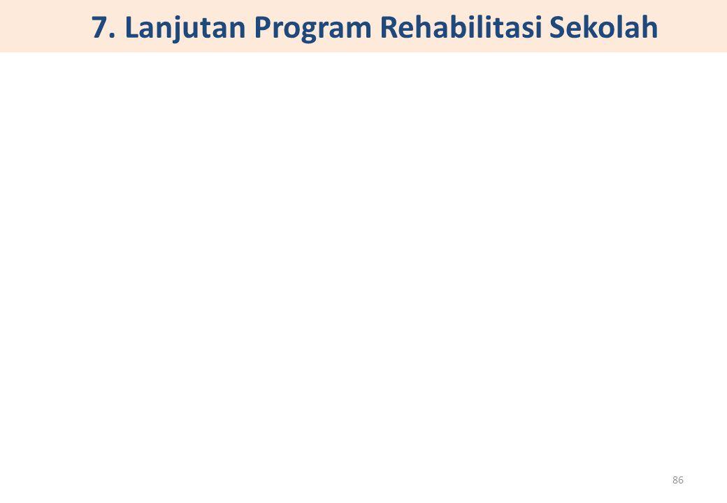 7. Lanjutan Program Rehabilitasi Sekolah 86