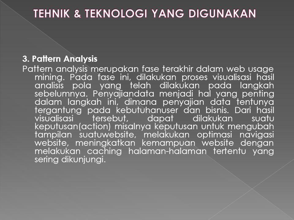 3. Pattern Analysis Pattern analysis merupakan fase terakhir dalam web usage mining. Pada fase ini, dilakukan proses visualisasi hasil analisis pola y