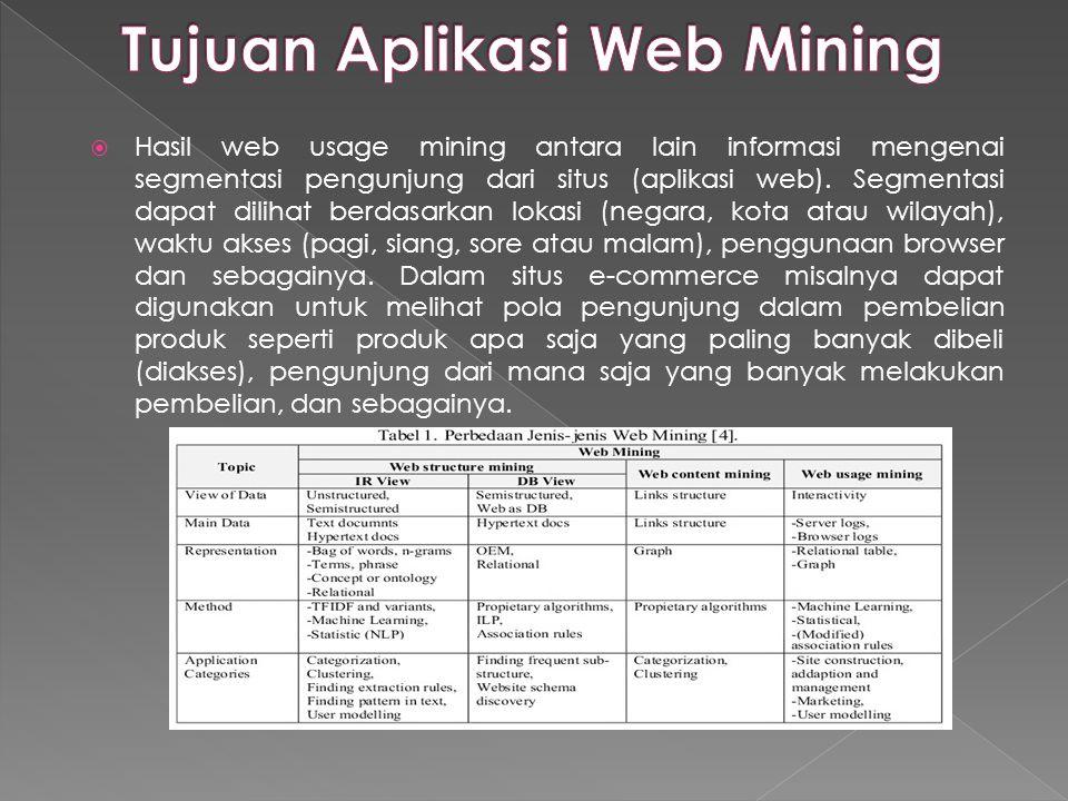  Hasil web usage mining antara lain informasi mengenai segmentasi pengunjung dari situs (aplikasi web). Segmentasi dapat dilihat berdasarkan lokasi (