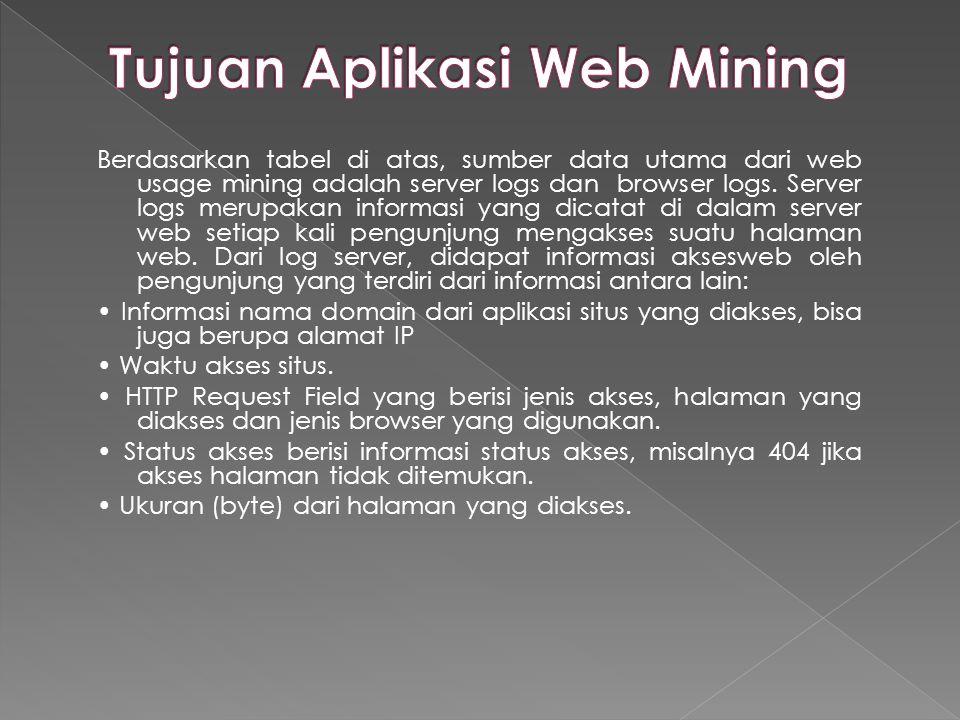 Berdasarkan tabel di atas, sumber data utama dari web usage mining adalah server logs dan browser logs. Server logs merupakan informasi yang dicatat d