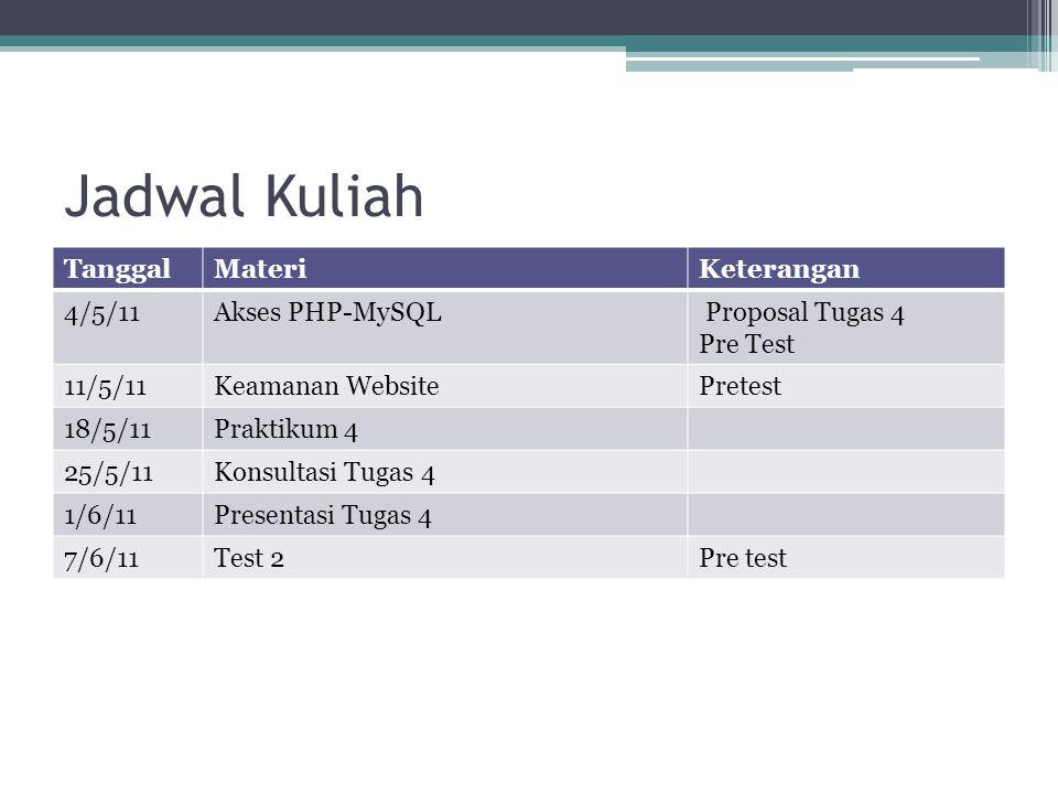 Tugas 1 •Buatlah Website Pribadi.