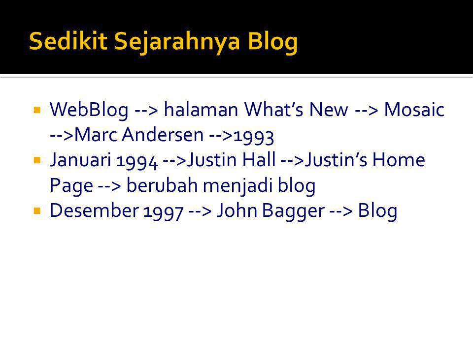  WebBlog --> halaman What's New --> Mosaic -->Marc Andersen -->1993  Januari 1994 -->Justin Hall -->Justin's Home Page --> berubah menjadi blog  Desember 1997 --> John Bagger --> Blog