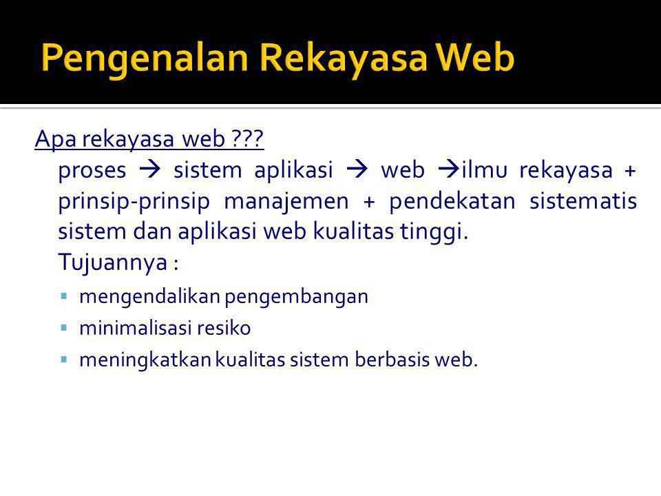 Apa rekayasa web ??.
