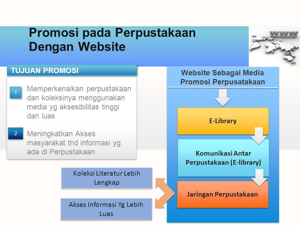 Promosi pada Perpustakaan Dengan Website Memperkenalkan perpustakaan dan koleksinya menggunakan media yg aksesibilitas tinggi dan luas Meningkatkan Ak