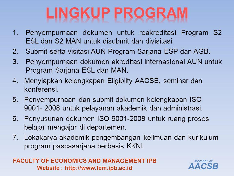 1.Penyempurnaan dokumen untuk reakreditasi Program S2 ESL dan S2 MAN untuk disubmit dan divisitasi.