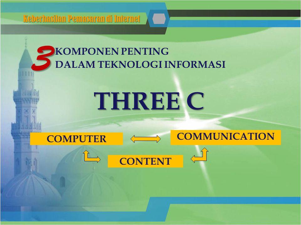 KOMPONEN PENTING DALAM TEKNOLOGI INFORMASI Keberhasilan Pemasaran di Internet COMPUTER 3 COMMUNICATION CONTENT THREE C