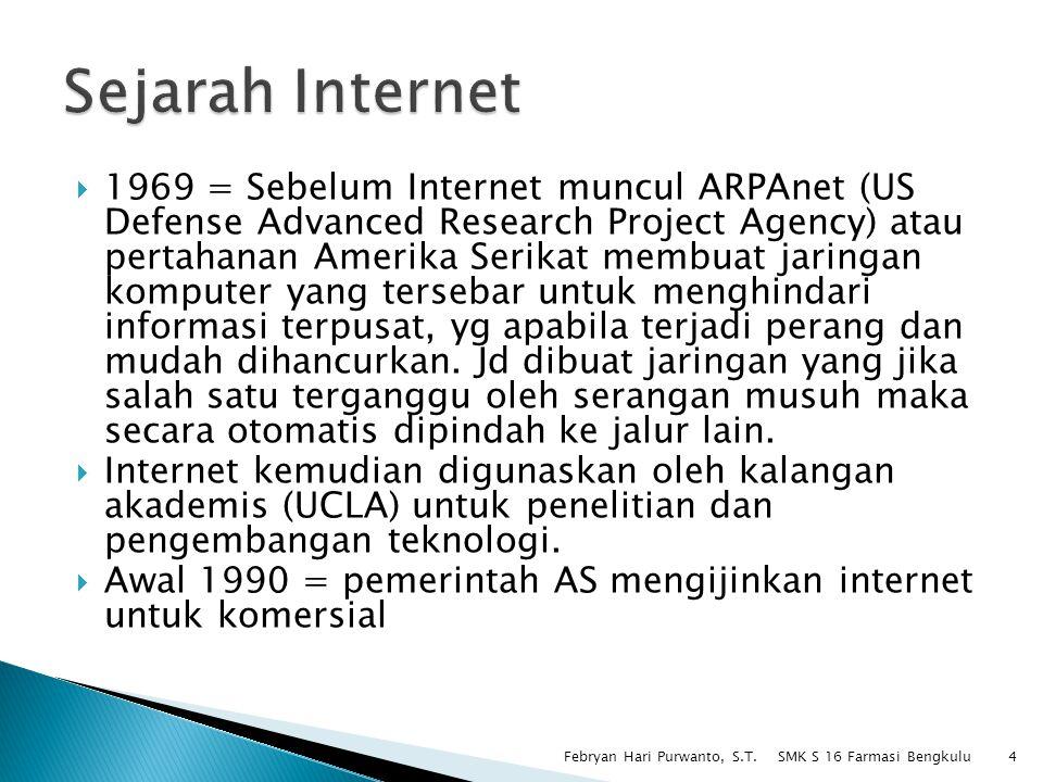  Sekitar 4,8 juta host sudah terkoneksi di akhir tahun 1994  Populasi 30juta pengguna (1995)  Pertumbuhan 10% tiap bulan  100juta pengguna pada th 1998, diperkirakan tahun 2010 semua orang akan terkoneksi internet  E-mail mendominasi 75% hubungan bisnis SMK S 16 Farmasi Bengkulu Febryan Hari Purwanto, S.T.5