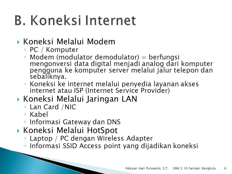  Koneksi Melalui Modem ◦ PC / Komputer ◦ Modem (modulator demodulator) = berfungsi mengonversi data digital menjadi analog dari komputer pengguna ke
