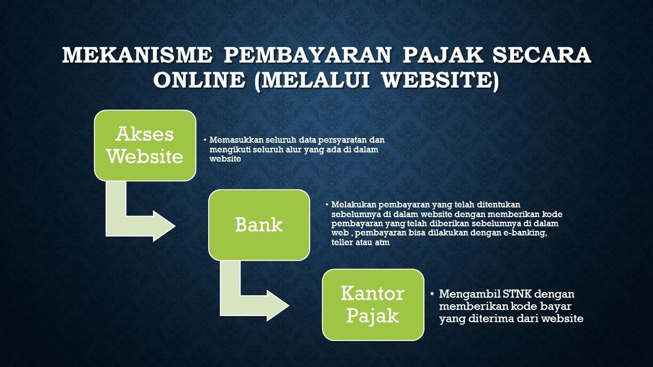 MEKANISME PEMBAYARAN PAJAK SECARA ONLINE (MELALUI WEBSITE) Akses Website •Memasukkan seluruh data persyaratan dan mengikuti seluruh alur yang ada di dalam website Bank •Melakukan pembayaran yang telah ditentukan sebelumnya di dalam website dengan memberikan kode pembayaran yang telah diberikan sebelumnya di dalam web, pembayaran bisa dilakukan dengan e-banking, teller atau atm Kantor Pajak •Mengambil STNK dengan memberikan kode bayar yang diterima dari website