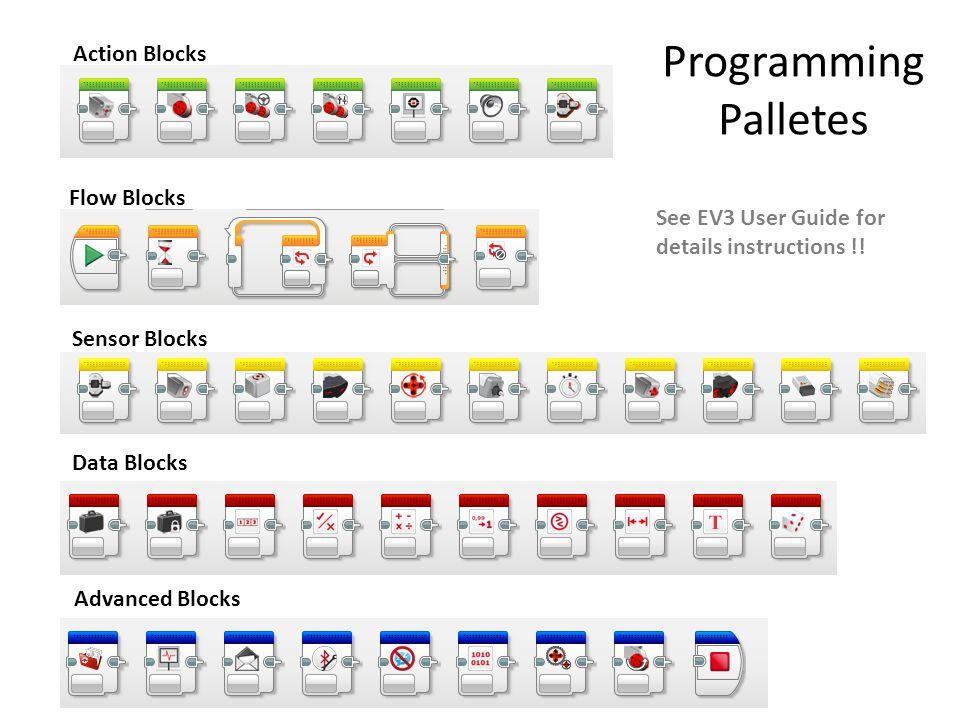 Programming Palletes Action Blocks Flow Blocks Sensor Blocks Data Blocks Advanced Blocks See EV3 User Guide for details instructions !!