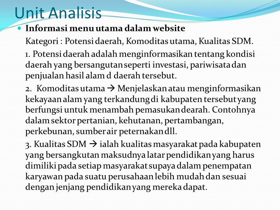  Informasi tambahan dalam fasilitas website Kategori : Tahap I, Tahap II, Tahap III 1.