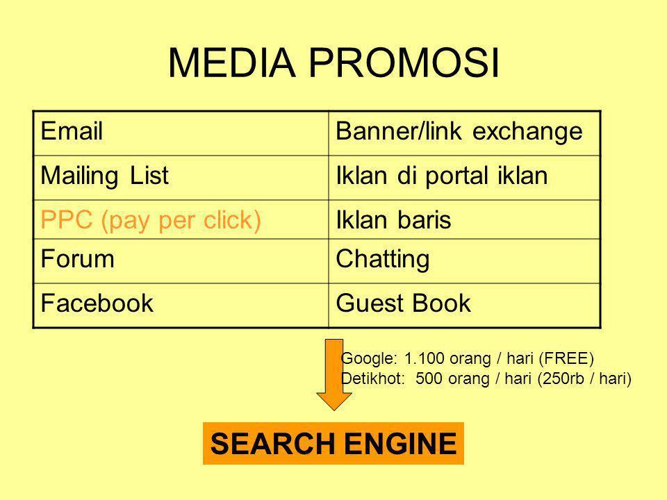 MEDIA PROMOSI EmailBanner/link exchange Mailing ListIklan di portal iklan PPC (pay per click)Iklan baris ForumChatting FacebookGuest Book SEARCH ENGIN
