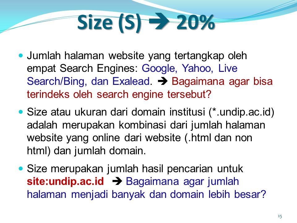 Size (S)  20%  Jumlah halaman website yang tertangkap oleh empat Search Engines: Google, Yahoo, Live Search/Bing, dan Exalead.