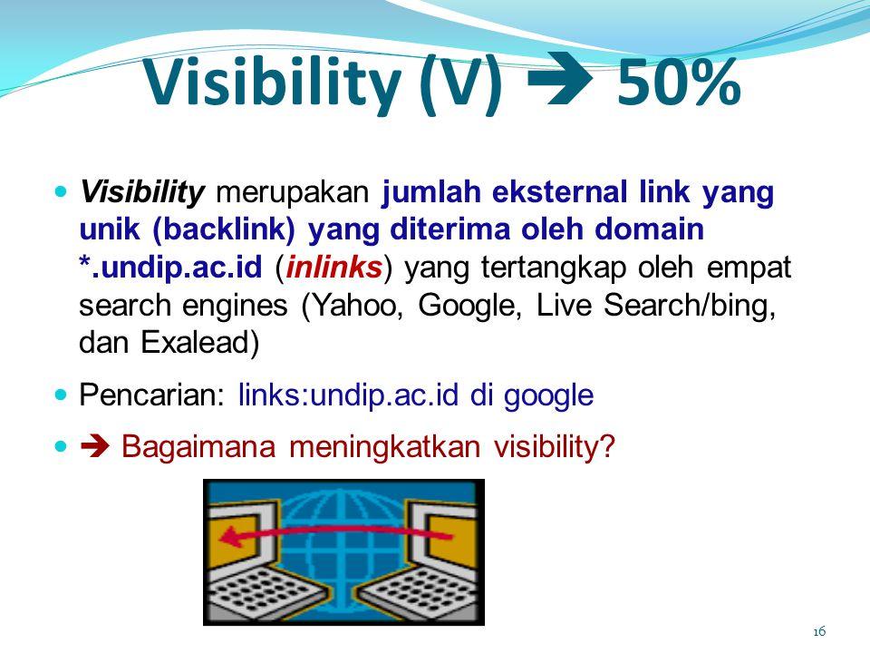Visibility (V)  50%  Visibility merupakan jumlah eksternal link yang unik (backlink) yang diterima oleh domain *.undip.ac.id (inlinks) yang tertangkap oleh empat search engines (Yahoo, Google, Live Search/bing, dan Exalead)  Pencarian: links:undip.ac.id di google   Bagaimana meningkatkan visibility.