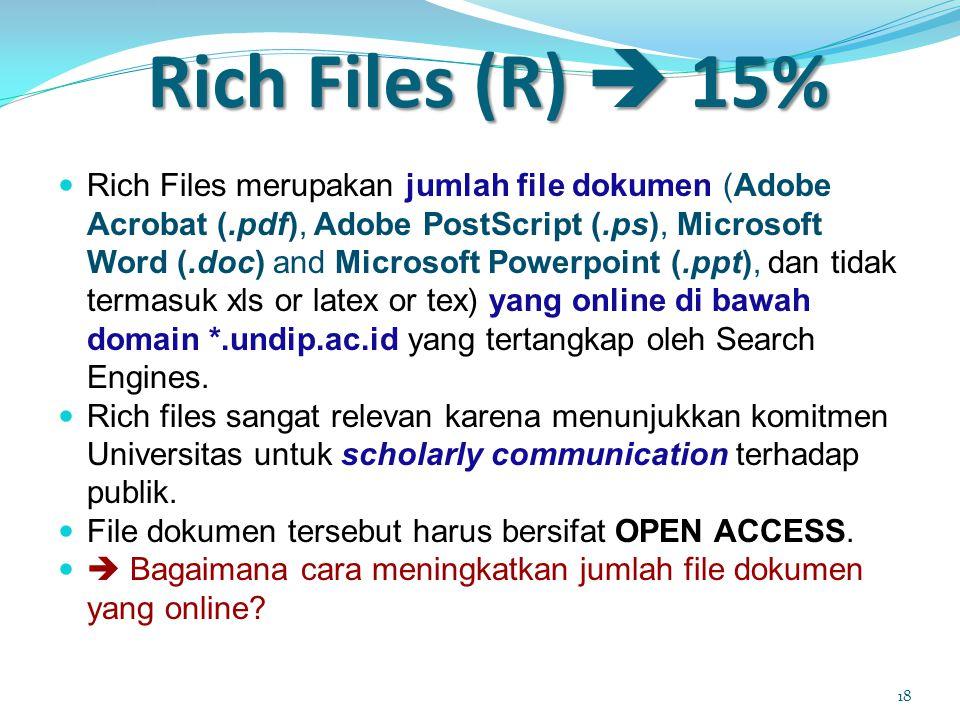 Rich Files (R)  15%  Rich Files merupakan jumlah file dokumen (Adobe Acrobat (.pdf), Adobe PostScript (.ps), Microsoft Word (.doc) and Microsoft Powerpoint (.ppt), dan tidak termasuk xls or latex or tex) yang online di bawah domain *.undip.ac.id yang tertangkap oleh Search Engines.