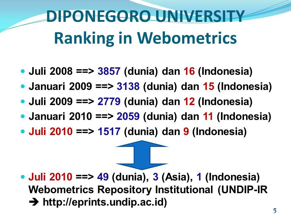 DIPONEGORO UNIVERSITY Ranking in Webometrics  Juli 2008 ==> 3857 (dunia) dan 16 (Indonesia)  Januari 2009 ==> 3138 (dunia) dan 15 (Indonesia)  Juli 2009 ==> 2779 (dunia) dan 12 (Indonesia)  Januari 2010 ==> 2059 (dunia) dan 11 (Indonesia)  Juli 2010 ==> 1517 (dunia) dan 9 (Indonesia)  Juli 2010 ==> 49 (dunia), 3 (Asia), 1 (Indonesia) Webometrics Repository Institutional (UNDIP-IR  http://eprints.undip.ac.id) 5