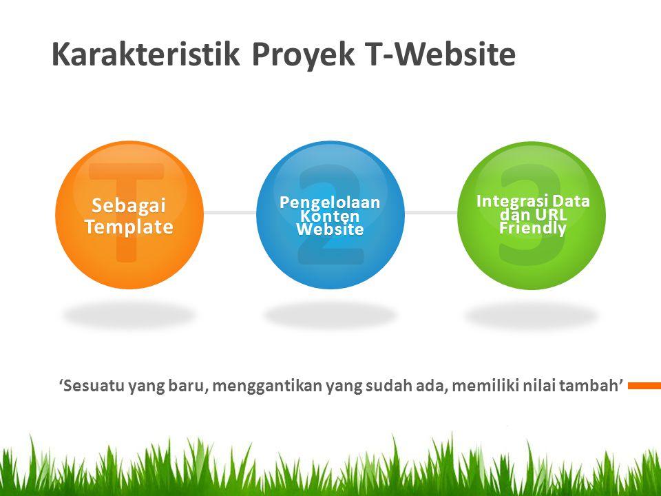 Profil Perusahaan Visi, Misi, Struktur Organisasi, Tugas Pokok dan Fungsi 1