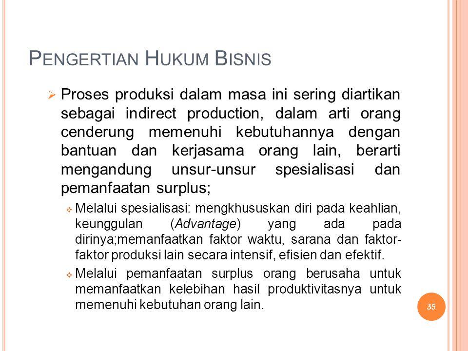 P ENGERTIAN H UKUM B ISNIS  Proses produksi dalam masa ini sering diartikan sebagai indirect production, dalam arti orang cenderung memenuhi kebutuha
