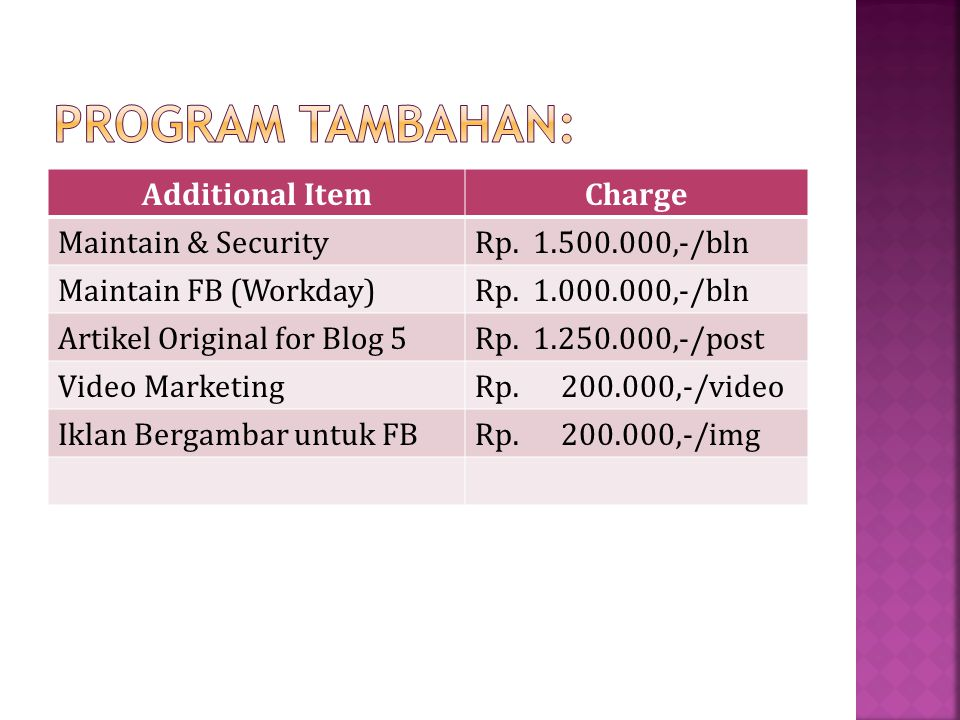 Additional ItemCharge Maintain & SecurityRp. 1.500.000,-/bln Maintain FB (Workday)Rp.