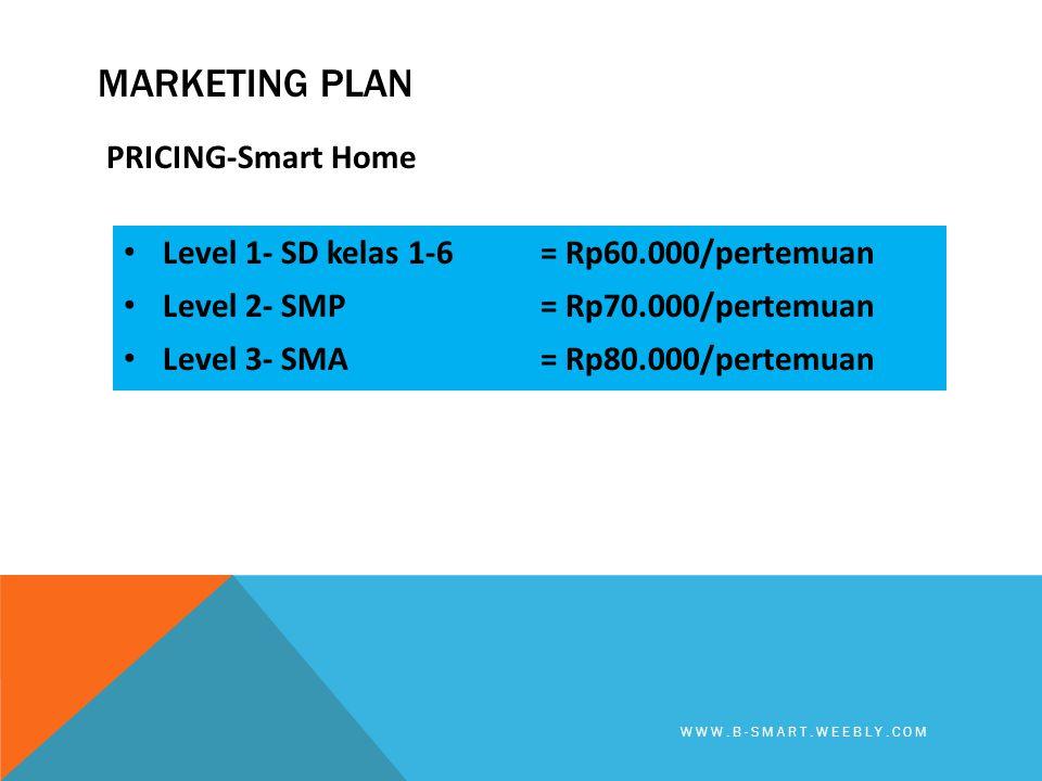 MARKETING PLAN PRICING-Smart Home WWW.B-SMART.WEEBLY.COM • Level 1- SD kelas 1-6= Rp60.000/pertemuan • Level 2- SMP = Rp70.000/pertemuan • Level 3- SM