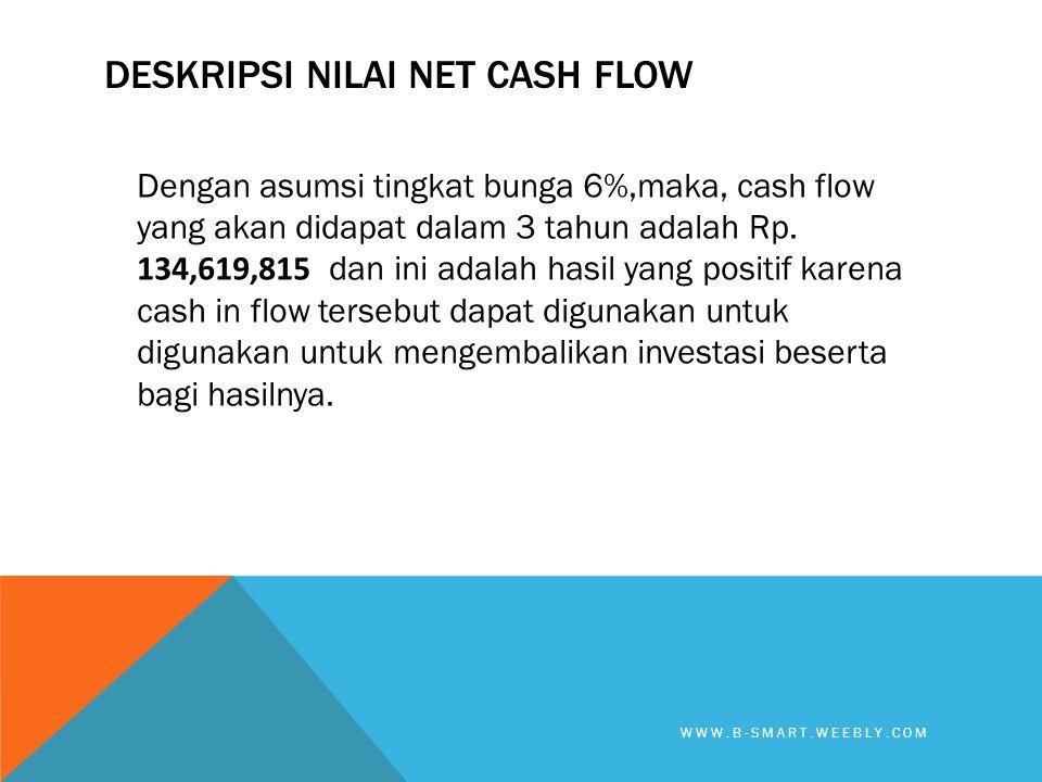 DESKRIPSI NILAI NET CASH FLOW Dengan asumsi tingkat bunga 6%,maka, cash flow yang akan didapat dalam 3 tahun adalah Rp. 134,619,815 dan ini adalah has