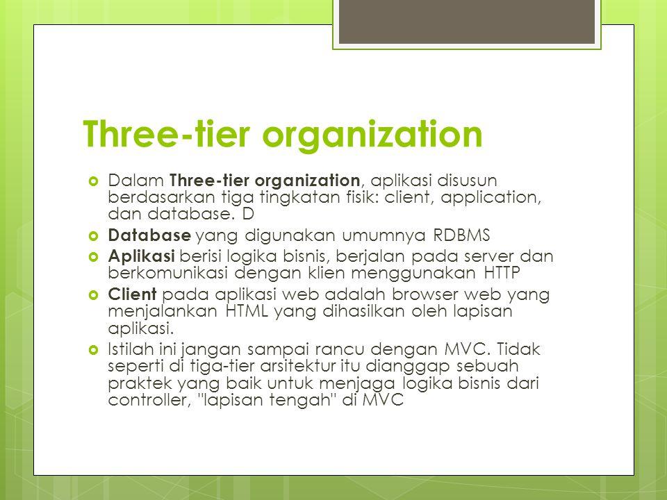 Three-tier organization  Dalam Three-tier organization, aplikasi disusun berdasarkan tiga tingkatan fisik: client, application, dan database. D  Dat