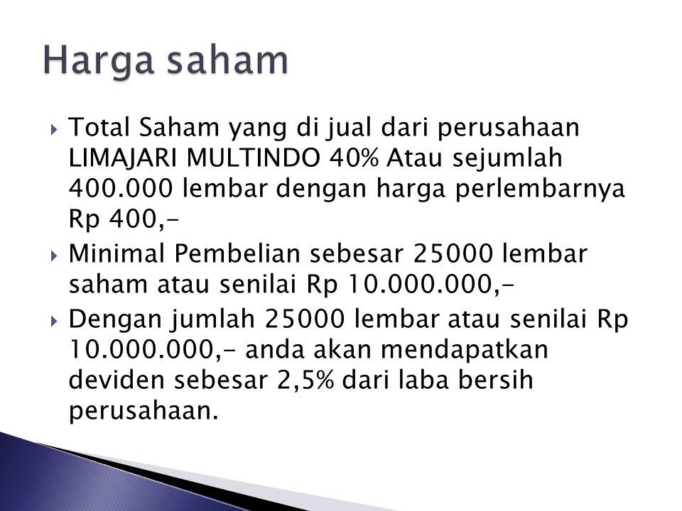  Total Saham yang di jual dari perusahaan LIMAJARI MULTINDO 40% Atau sejumlah 400.000 lembar dengan harga perlembarnya Rp 400,-  Minimal Pembelian sebesar 25000 lembar saham atau senilai Rp 10.000.000,-  Dengan jumlah 25000 lembar atau senilai Rp 10.000.000,- anda akan mendapatkan deviden sebesar 2,5% dari laba bersih perusahaan.