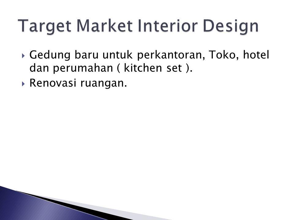  Kerjasama arsitektur  Kerjasama dengan toko mebel  Iklan koran  Iklan Online  Marketing  Kerjasama dengan pemborong/ kontraktor  Surat penawaran kerjasama  Pameran