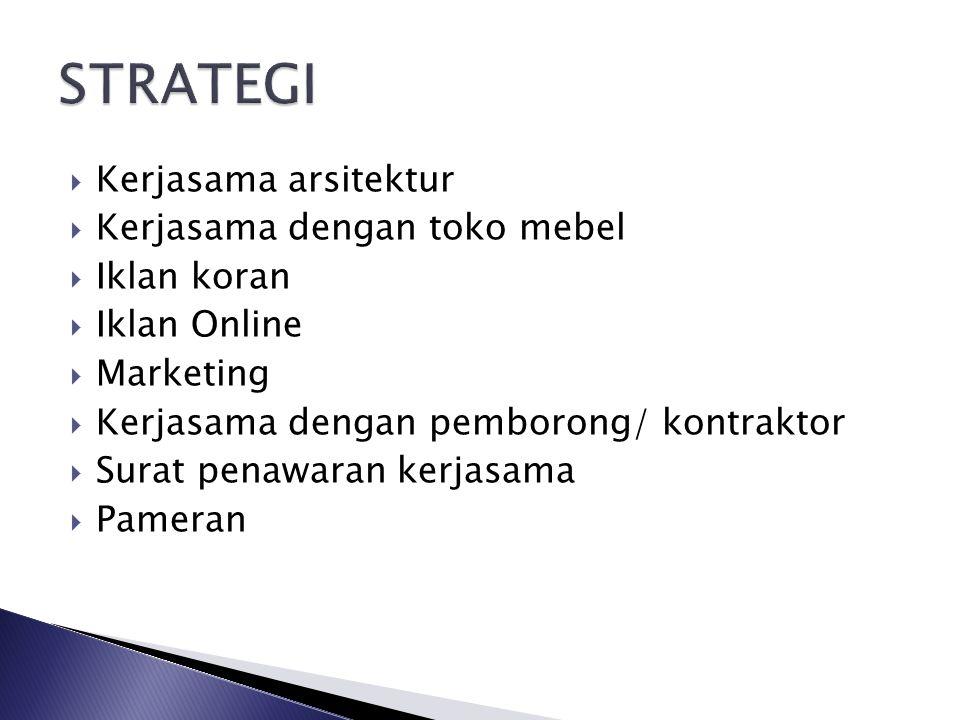  Kerjasama arsitektur  Kerjasama dengan toko mebel  Iklan koran  Iklan Online  Marketing  Kerjasama dengan pemborong/ kontraktor  Surat penawar
