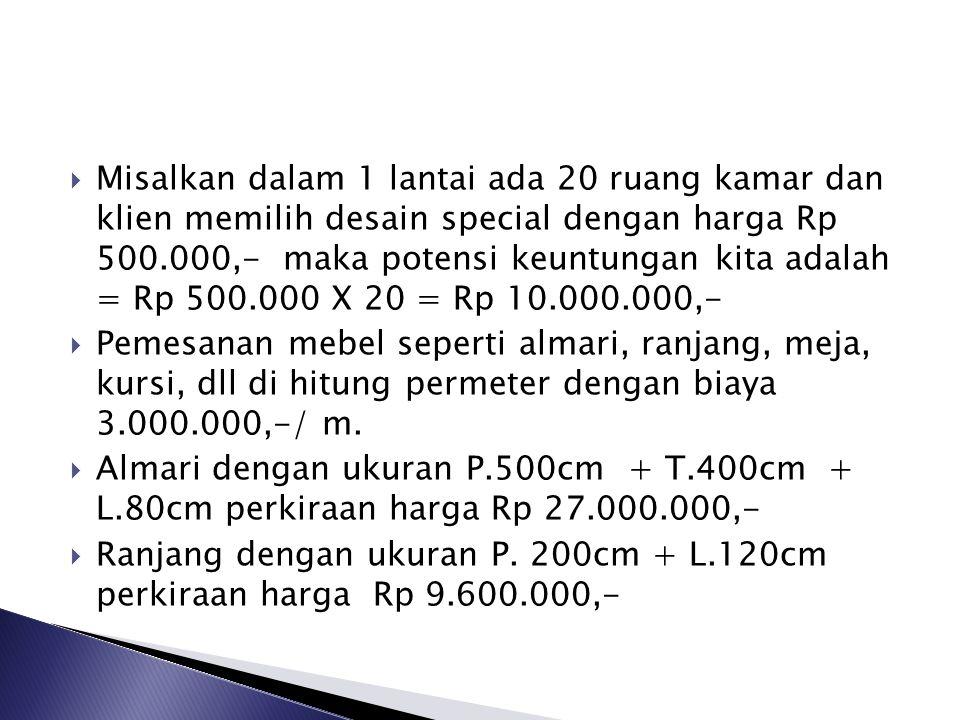  Misalkan dalam 1 lantai ada 20 ruang kamar dan klien memilih desain special dengan harga Rp 500.000,- maka potensi keuntungan kita adalah = Rp 500.0