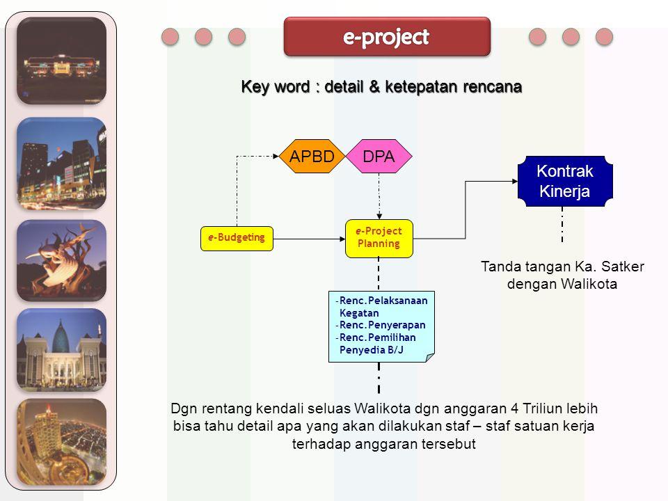 e-Budgeting e-Project Planning - Renc.Pelaksanaan Kegatan - Renc.Penyerapan - Renc.Pemilihan Penyedia B/J APBDDPA Kontrak Kinerja Tanda tangan Ka.