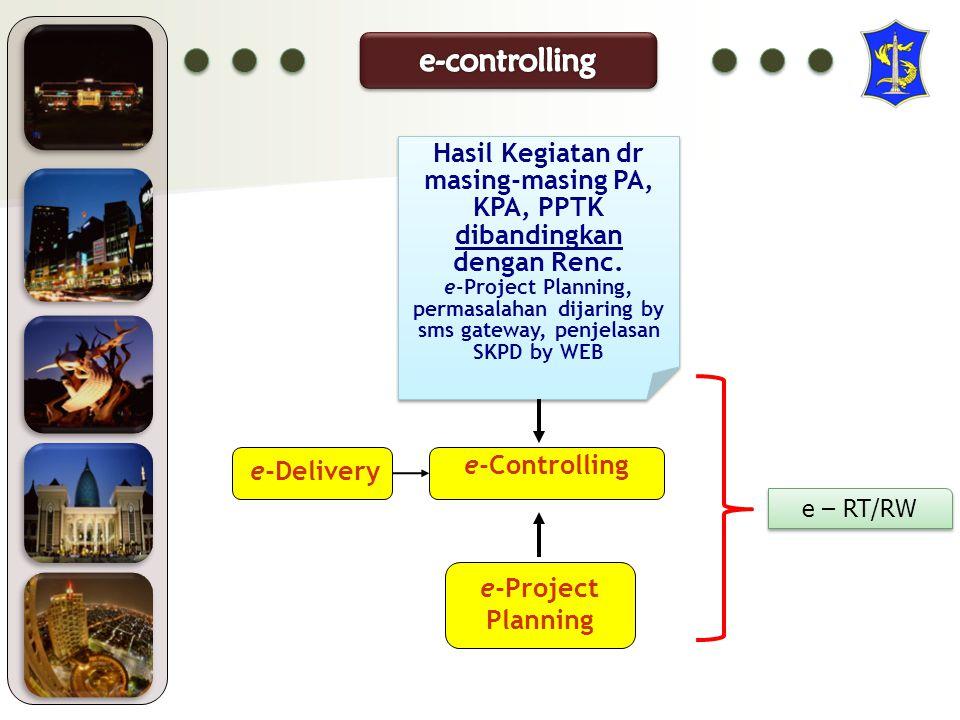 e-Project Planning e-Controlling e-Delivery Hasil Kegiatan dr masing-masing PA, KPA, PPTK dibandingkan dengan Renc.