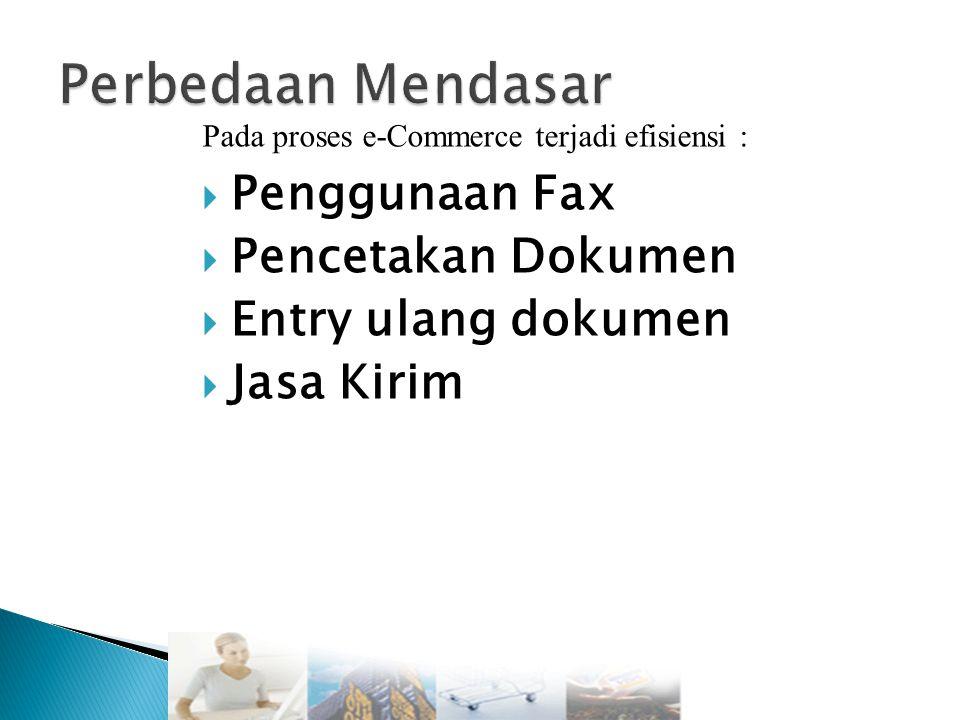 Penggunaan Fax  Pencetakan Dokumen  Entry ulang dokumen  Jasa Kirim Pada proses e-Commerce terjadi efisiensi :