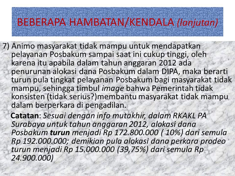 BEBERAPA HAMBATAN/KENDALA (lanjutan) 6) Pembayaran fee petugas Posbakum tahun 2011 (10 bulan) tetap mengacu pada ketentuan 12 Jam Layanan per hari @ R