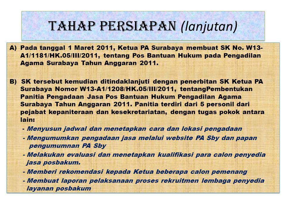 Tahap persiapan  Ketua PA Surabaya mengikuti Sosialisasi dan Persiapan Operasionalisasi Posbakum 2011 di Bandung tanggal 21 s.d. 23 Desember 2010, ya