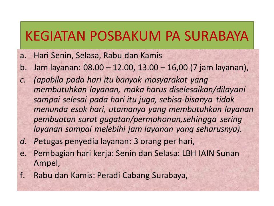 TAHAP PERSIAPAN (lanjutan) 1.Tanggal 4 Maret 2011, dengan resmi Pengadilan Agama Surabaya, melalui surat nomor WA13-A1/1345/HK.05/III/2011, mengumumka