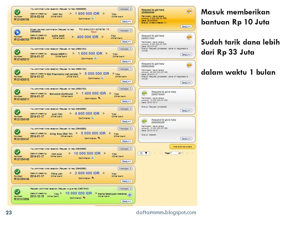 daftarmmm.blogspot.com 24 Sesudah meminta bantuan, dan ada orang yg membantu maka dana langsung masuk ke rekening bank