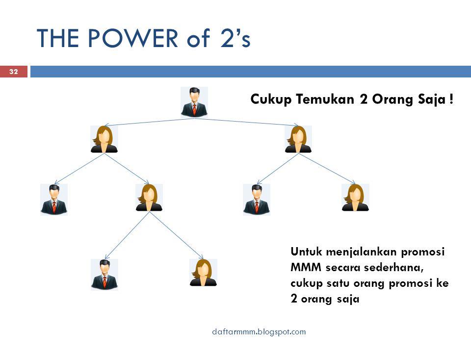 THE POWER of 2's daftarmmm.blogspot.com 32 Untuk menjalankan promosi MMM secara sederhana, cukup satu orang promosi ke 2 orang saja Cukup Temukan 2 Or