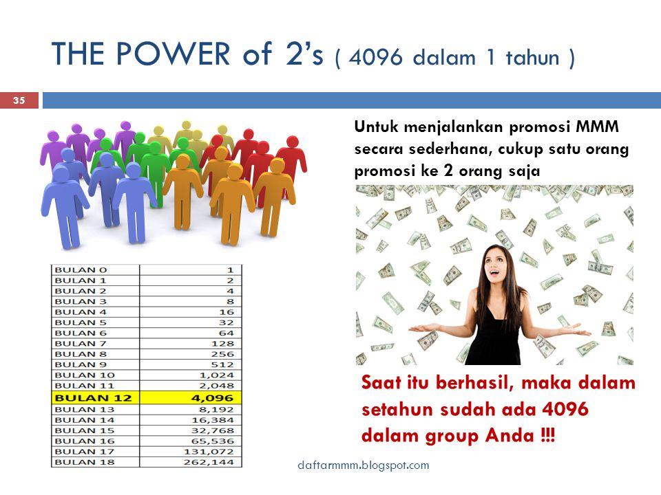 THE POWER of 2's ( 4096 dalam 1 tahun ) daftarmmm.blogspot.com 35 Untuk menjalankan promosi MMM secara sederhana, cukup satu orang promosi ke 2 orang saja Saat itu berhasil, maka dalam setahun sudah ada 4096 dalam group Anda !!!