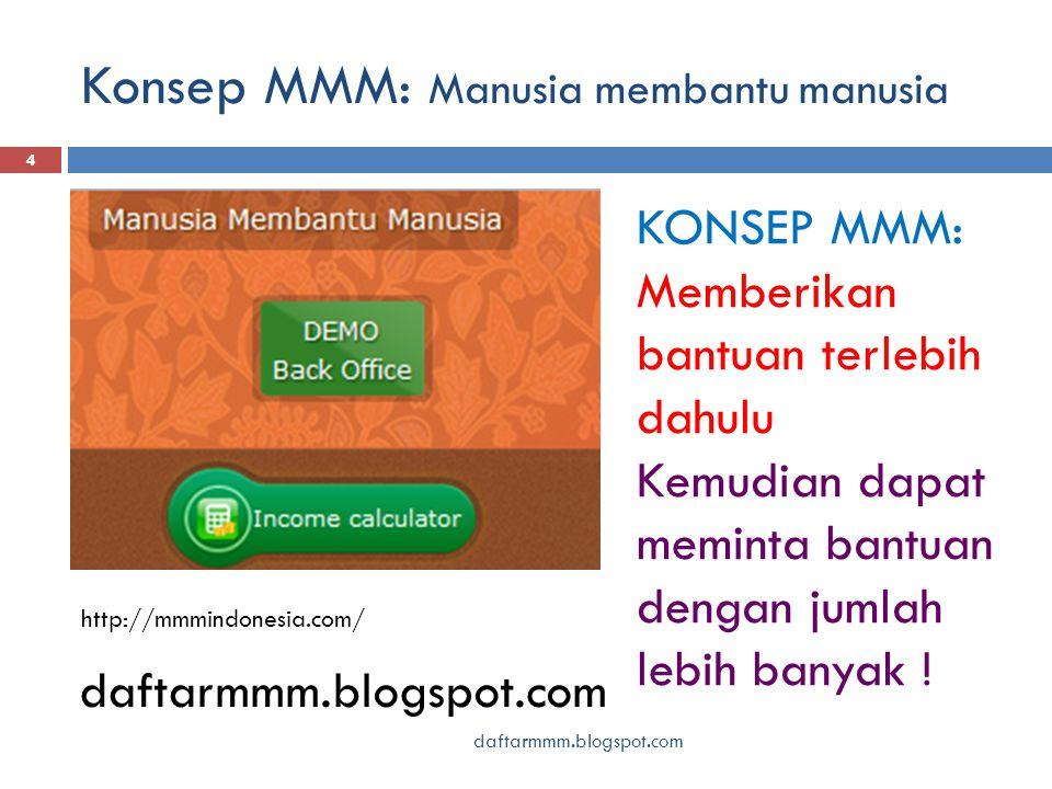 Konsep MMM: Manusia membantu manusia 4 http://mmmindonesia.com/ daftarmmm.blogspot.com KONSEP MMM: Memberikan bantuan terlebih dahulu Kemudian dapat meminta bantuan dengan jumlah lebih banyak !