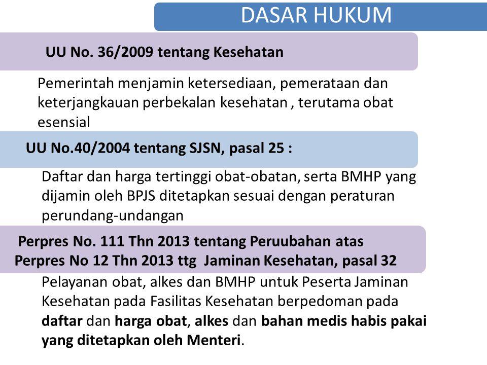 DASAR HUKUM UU No.40/2004 tentang SJSN, pasal 25 : Daftar dan harga tertinggi obat-obatan, serta BMHP yang dijamin oleh BPJS ditetapkan sesuai dengan