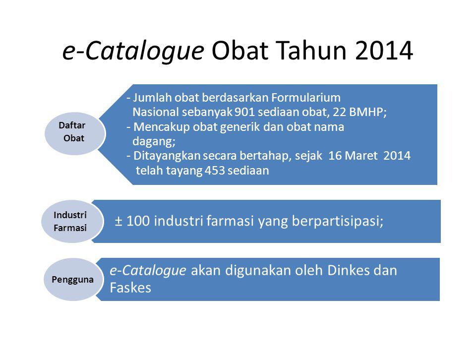 e-Catalogue Obat Tahun 2014 - Jumlah obat berdasarkan Formularium Nasional sebanyak 901 sediaan obat, 22 BMHP; - Mencakup obat generik dan obat nama d