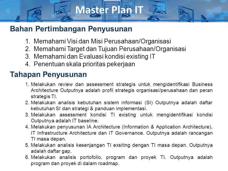 Bahan Pertimbangan Penyusunan Master Plan IT 1.Memahami Visi dan Misi Perusahaan/Organisasi 2.Memahami Target dan Tujuan Perusahaan/Organisasi 3.Memah