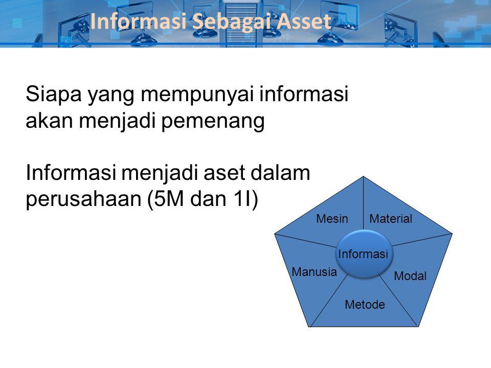 Informasi Sebagai Asset Siapa yang mempunyai informasi akan menjadi pemenang Informasi menjadi aset dalam perusahaan (5M dan 1I) Manusia MesinMaterial