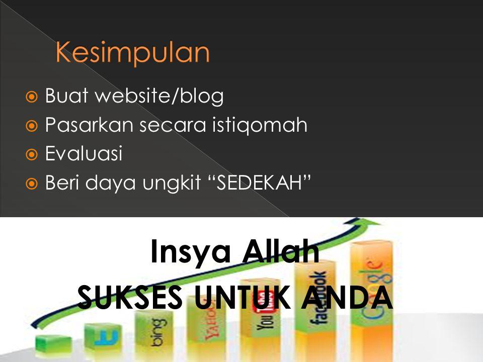  Buat website/blog  Pasarkan secara istiqomah  Evaluasi  Beri daya ungkit SEDEKAH Insya Allah SUKSES UNTUK ANDA