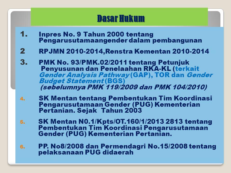 Dasar Hukum Dasar Hukum 1. Inpres No. 9 Tahun 2000 tentang Pengarusutamaangender dalam pembangunan 2 RPJMN 2010-2014,Renstra Kementan 2010-2014 3. PMK