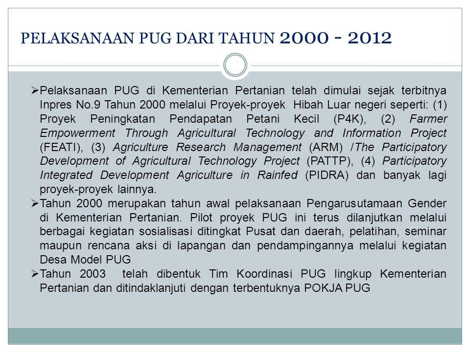 PELAKSANAAN PUG DARI TAHUN 2000 - 2012  Pelaksanaan PUG di Kementerian Pertanian telah dimulai sejak terbitnya Inpres No.9 Tahun 2000 melalui Proyek-