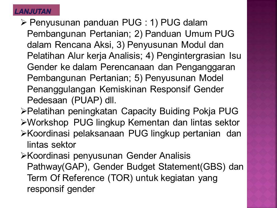  Penyusunan panduan PUG : 1) PUG dalam Pembangunan Pertanian; 2) Panduan Umum PUG dalam Rencana Aksi, 3) Penyusunan Modul dan Pelatihan Alur kerja An